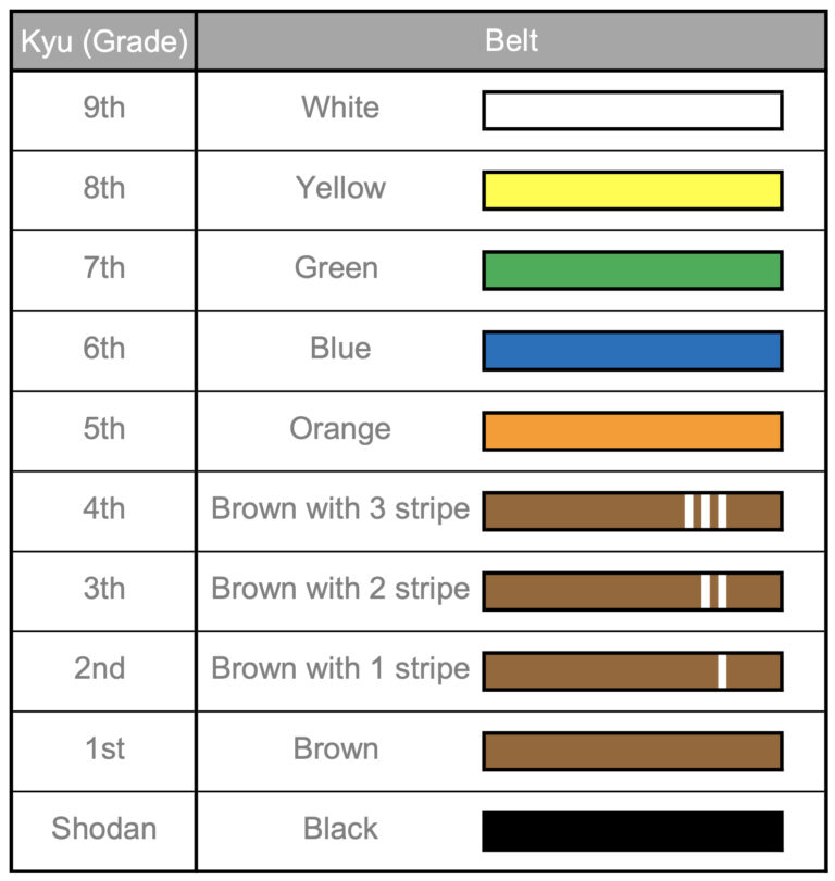 belt system colors and grades inoue-ha style